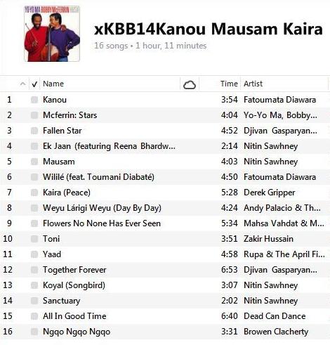 CD14 Kanou Mausam Kaira